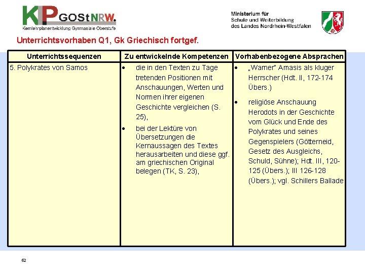 Unterrichtsvorhaben Q 1, Gk Griechisch fortgef. Unterrichtssequenzen 5. Polykrates von Samos Zu entwickelnde Kompetenzen