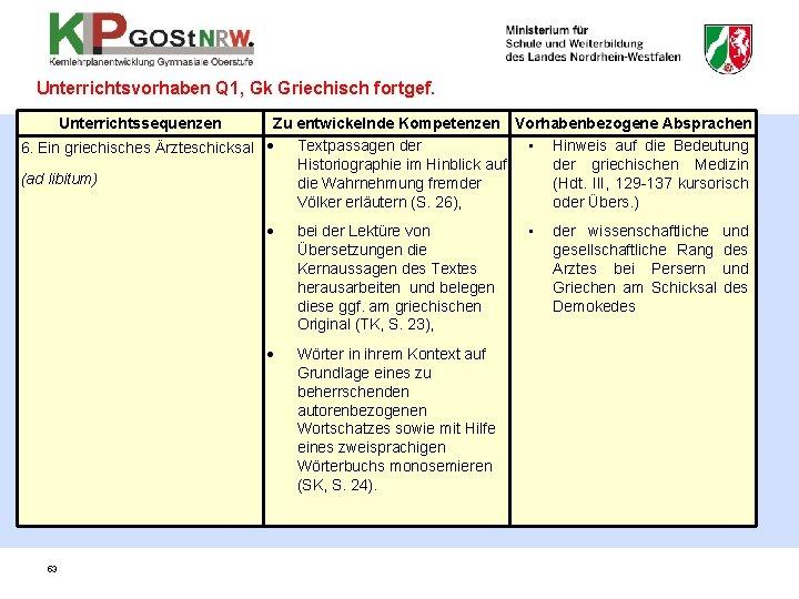 Unterrichtsvorhaben Q 1, Gk Griechisch fortgef. Unterrichtssequenzen Zu entwickelnde Kompetenzen Vorhabenbezogene Absprachen • Hinweis