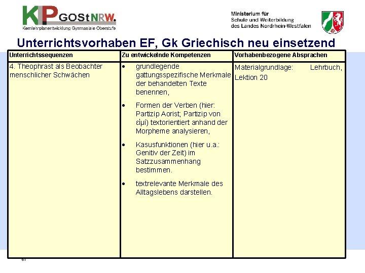 Unterrichtsvorhaben EF, Gk Griechisch neu einsetzend Unterrichtssequenzen Zu entwickelnde Kompetenzen 4. Theophrast als Beobachter