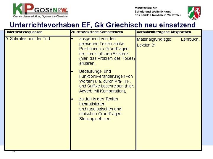 Unterrichtsvorhaben EF, Gk Griechisch neu einsetzend Unterrichtssequenzen Zu entwickelnde Kompetenzen 5. Sokrates und der