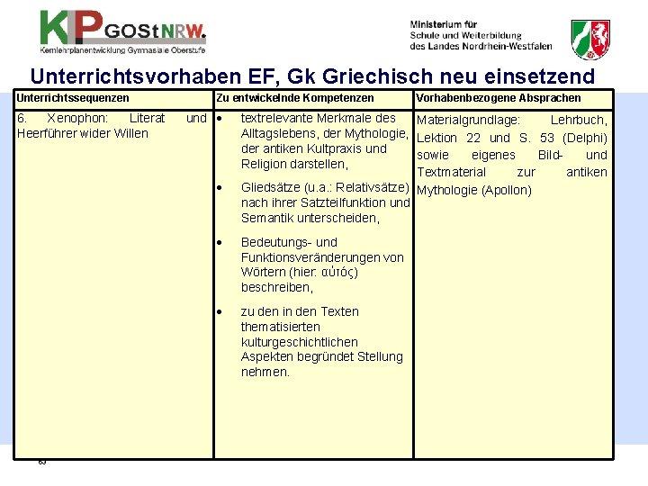 Unterrichtsvorhaben EF, Gk Griechisch neu einsetzend Unterrichtssequenzen 6. Xenophon: Literat Heerführer wider Willen Zu