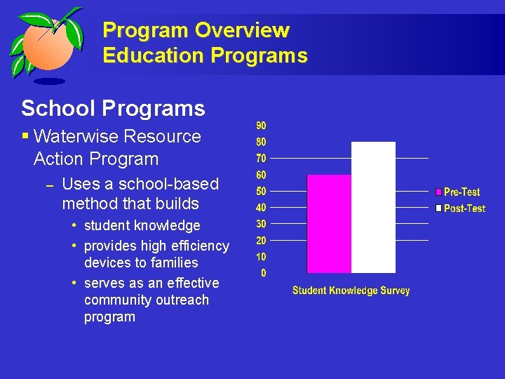 Program Overview Education Programs School Programs § Waterwise Resource Action Program – Uses a