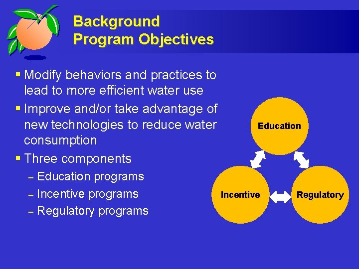 Background Program Objectives § Modify behaviors and practices to lead to more efficient water
