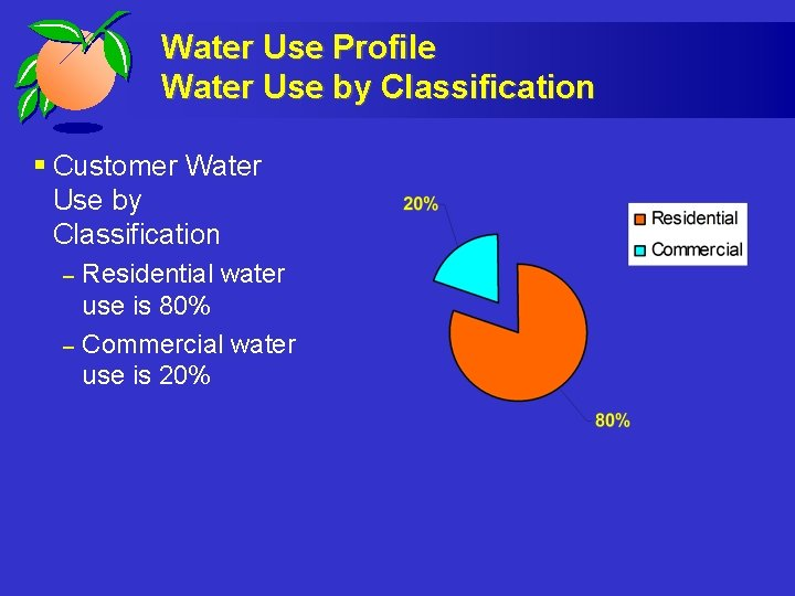 Water Use Profile Water Use by Classification § Customer Water Use by Classification –