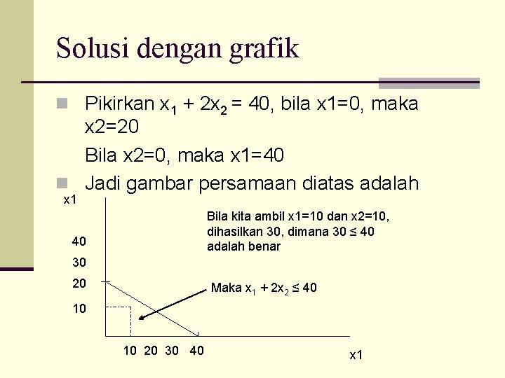 Solusi dengan grafik n Pikirkan x 1 + 2 x 2 = 40, bila