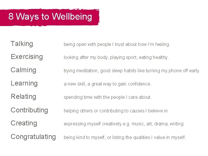 8 Ways to Wellbeing Section Title Talking being open with people I trust about