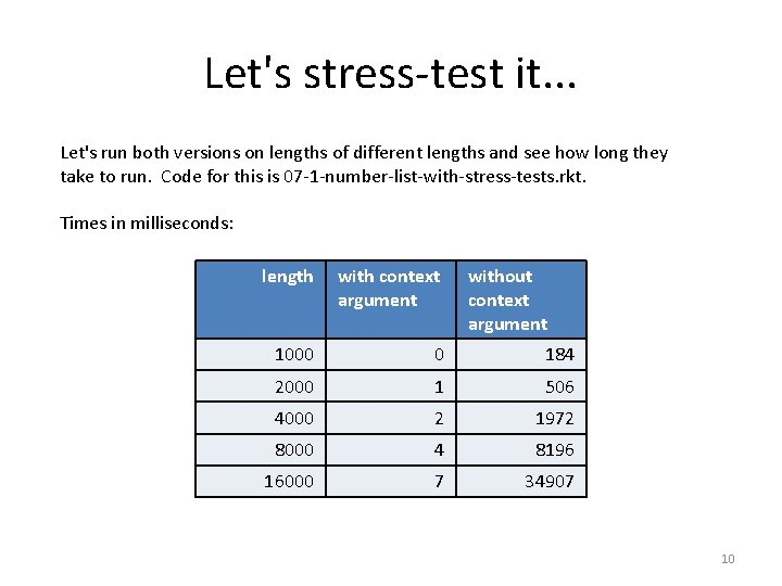 Let's stress-test it. . . Let's run both versions on lengths of different lengths