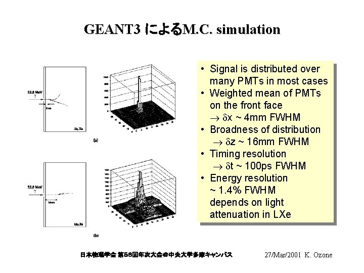 GEANT 3 によるM. C. simulation • Signal is distributed over many PMTs in most