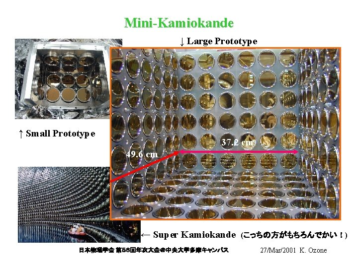 Mini-Kamiokande ↓ Large Prototype ↑ Small Prototype 37. 2 cm 49. 6 cm ←
