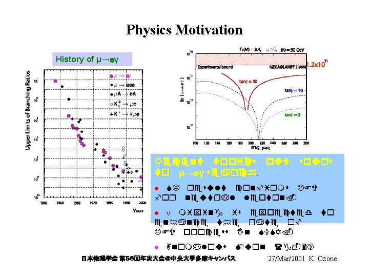 Physics Motivation History of μ→eγ Recent topics put spurs to μ→eγ search. ● SK