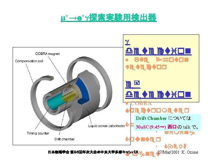 μ+→e+γ探索実験用検出器 γ detection ● LXe Photon Detector e+ detection ● COBRA Spectrometer ・ Drift