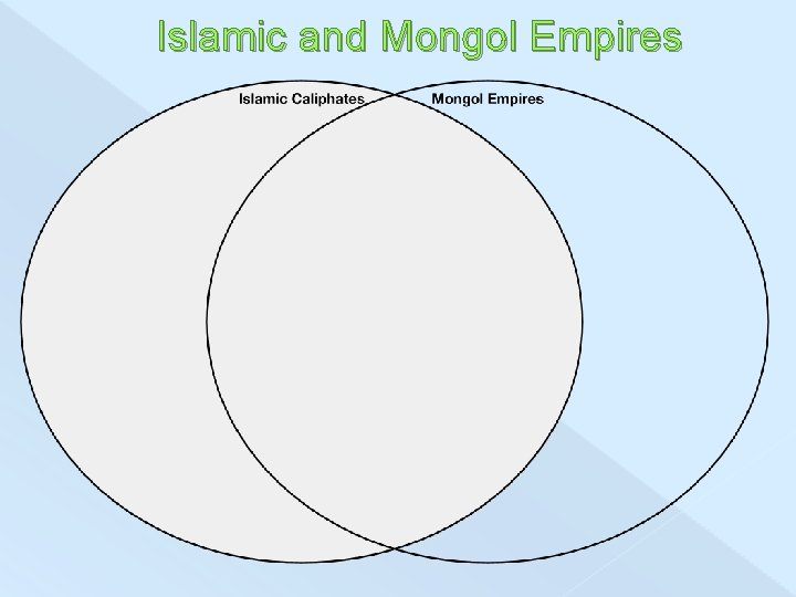 Islamic and Mongol Empires