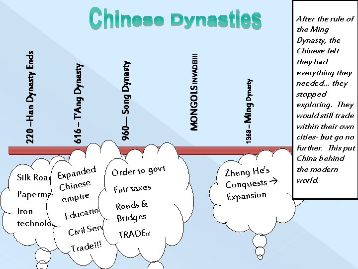 1368 – Ming Dynasty MONGOLS INVADE!!!! 960— Song Dynasty 616 – T'Ang Dynasty 220