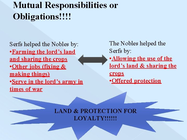 Mutual Responsibilities or Obligations!!!! Serfs helped the Nobles by: • Farming the lord's land