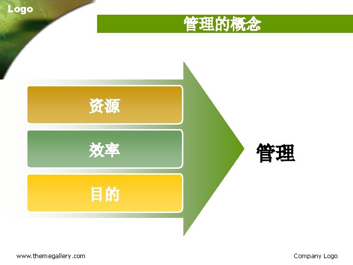 Logo 管理的概念 资源 效率 管理 目的 www. themegallery. com Company Logo