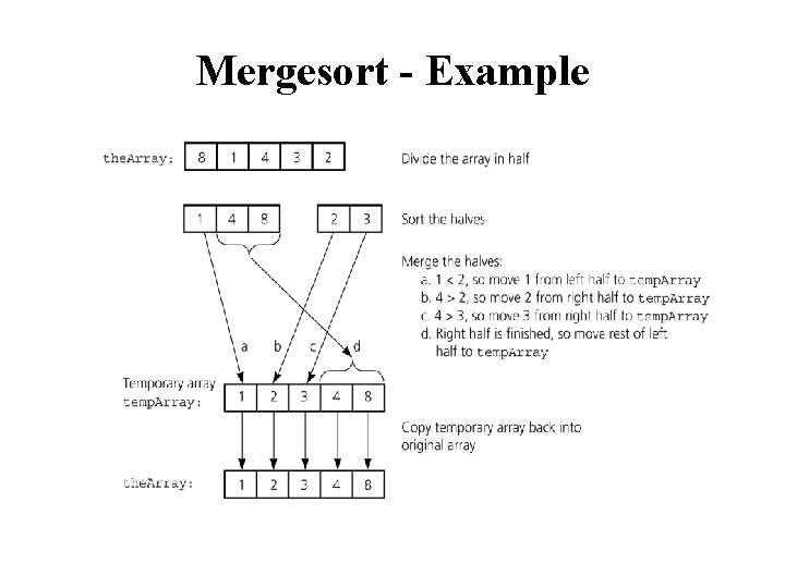 Mergesort - Example