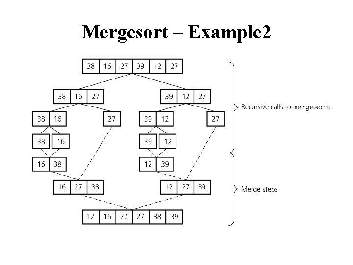 Mergesort – Example 2