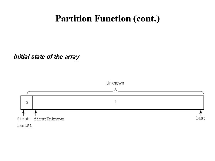 Partition Function (cont. ) Initial state of the array