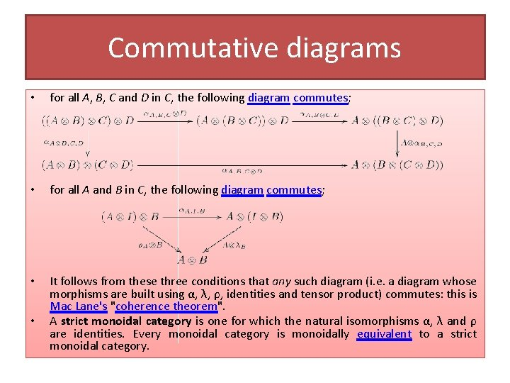 Commutative diagrams • for all A, B, C and D in C, the following