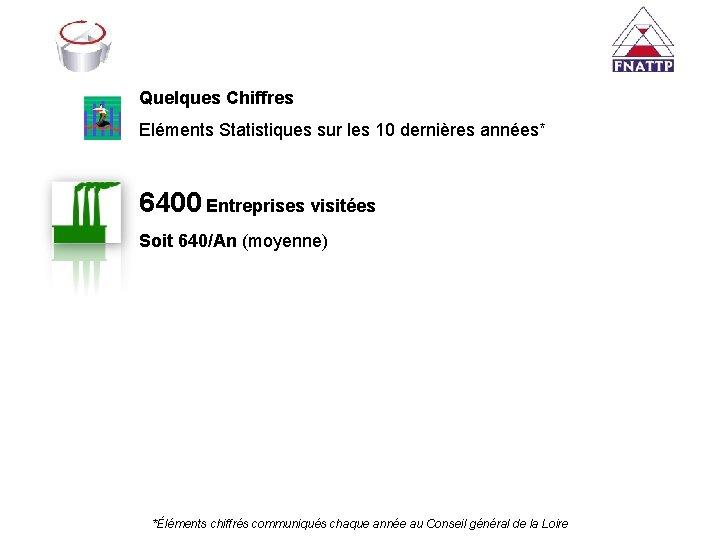 Quelques Chiffres Eléments Statistiques sur les 10 dernières années* 6400 Entreprises visitées Soit 640/An