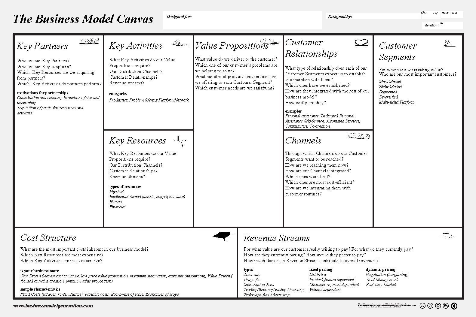 The Business Model Canvas Designed for: On: Designed by: Iteration: Key Partners Key Activities