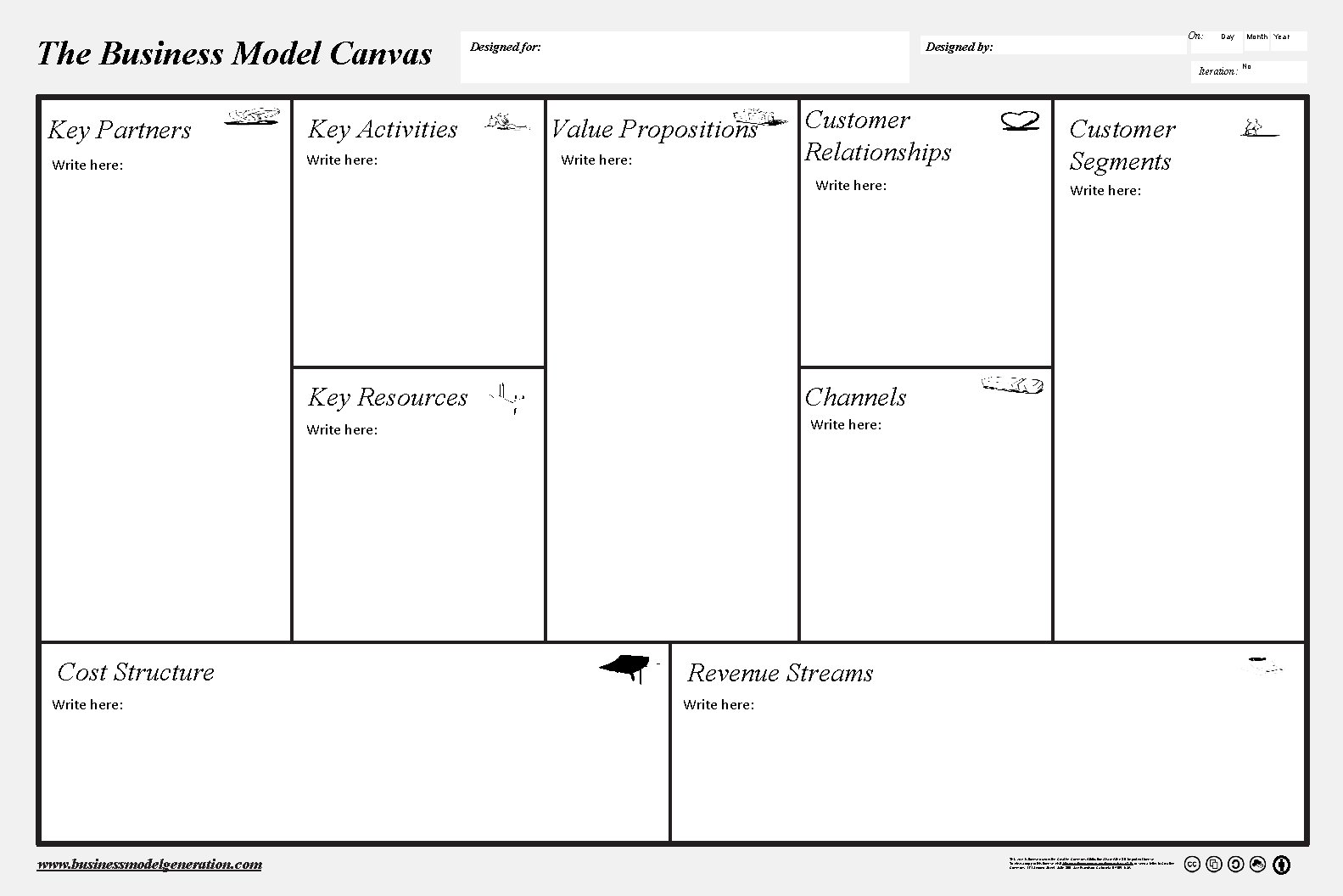 The Business Model Canvas Key Partners Key Activities Write here: Designed for: Value Propositions