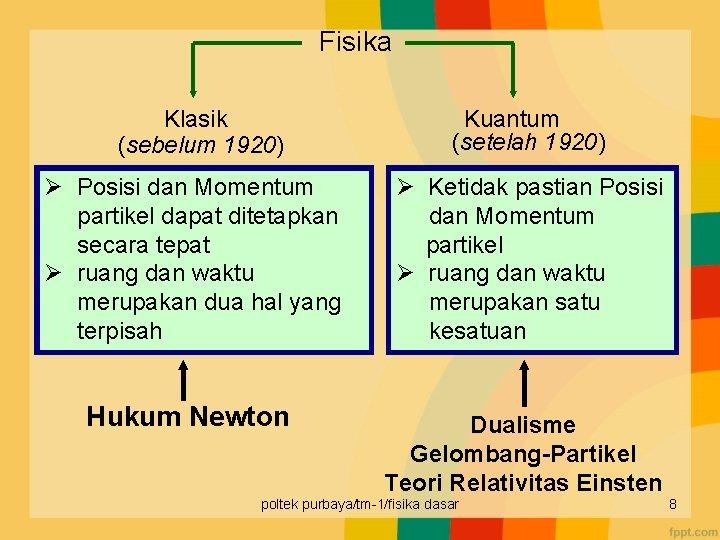 Fisika Klasik (sebelum 1920) Ø Posisi dan Momentum partikel dapat ditetapkan secara tepat Ø