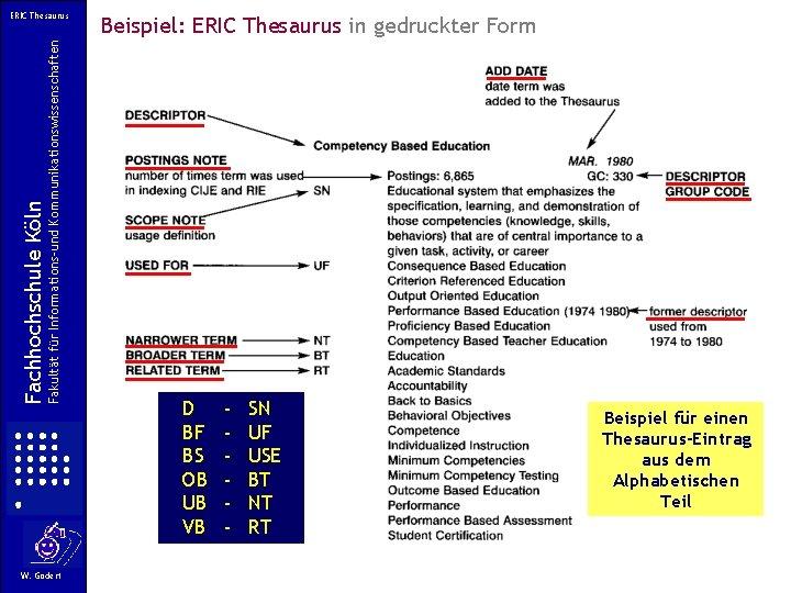 Fakultät für Informations-und Kommunikationswissenschaften Fachhochschule Köln ERIC Thesaurus W. Gödert Beispiel: ERIC Thesaurus in