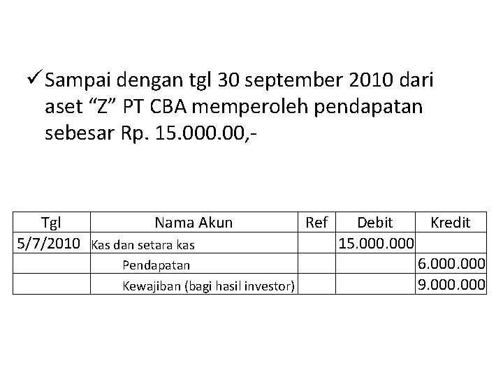 "ü Sampai dengan tgl 30 september 2010 dari aset ""Z"" PT CBA memperoleh pendapatan"