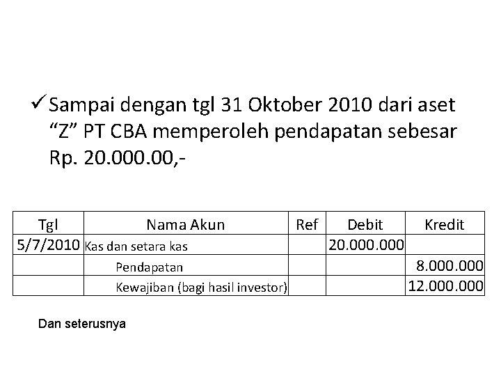 "ü Sampai dengan tgl 31 Oktober 2010 dari aset ""Z"" PT CBA memperoleh pendapatan"