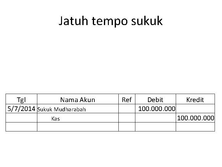 Jatuh tempo sukuk Tgl Nama Akun 5/7/2014 Sukuk Mudharabah Kas Ref Debit 100. 000