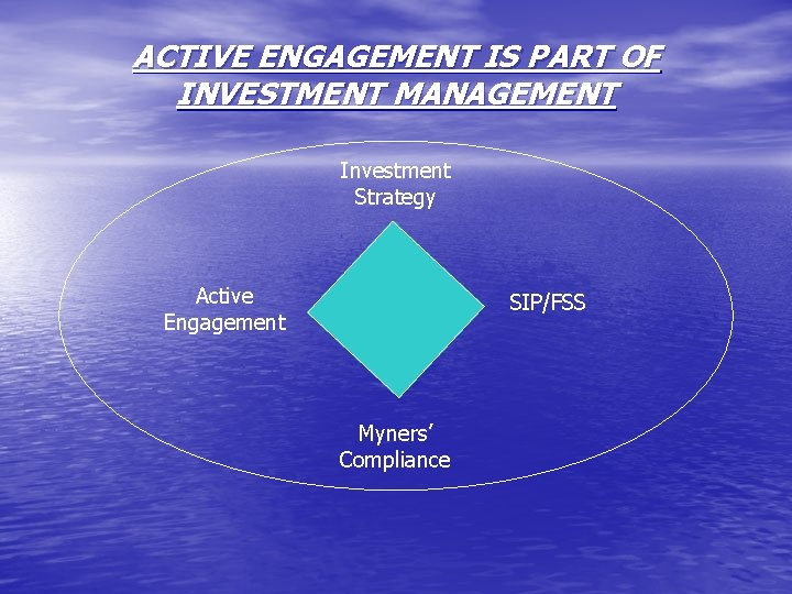 ACTIVE ENGAGEMENT IS PART OF INVESTMENT MANAGEMENT Investment Strategy Active Engagement SIP/FSS Myners' Compliance