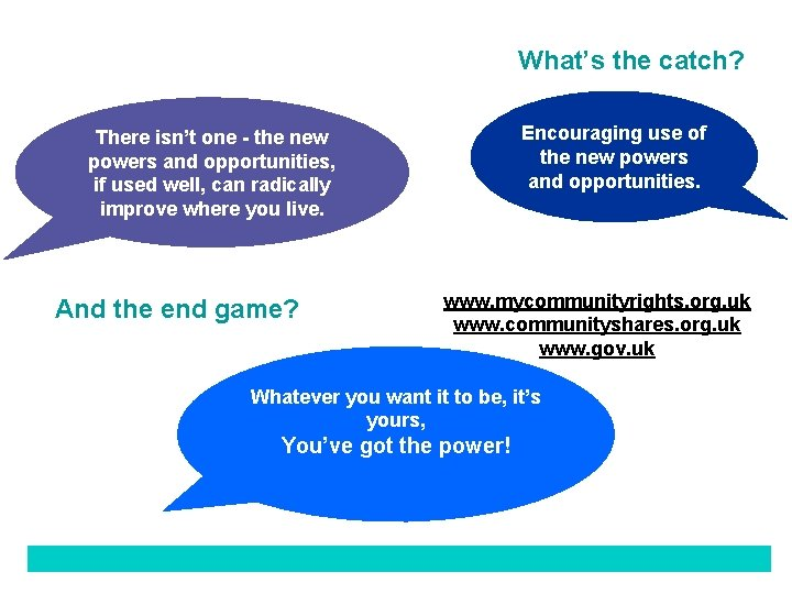 What's the catch? Encouraging use of the new powers and opportunities. There isn't one