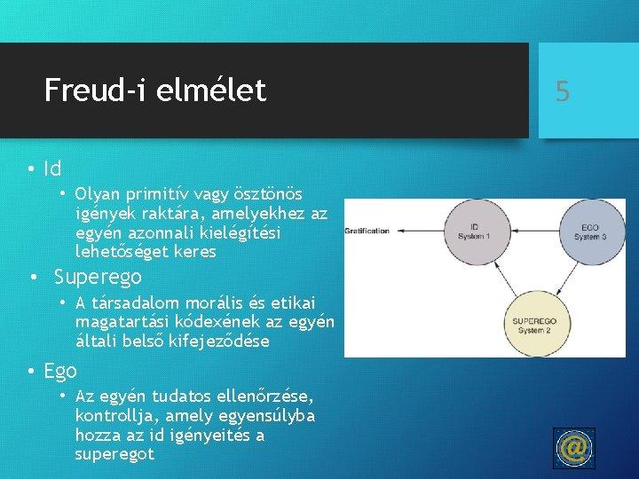 Freud-i elmélet • Id • Olyan primitív vagy ösztönös igények raktára, amelyekhez az egyén