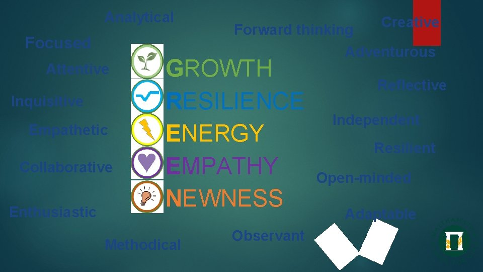Analytical Focused Attentive Inquisitive Empathetic Collaborative Enthusiastic Creative Forward thinking Adventurous GROWTH RESILIENCE ENERGY