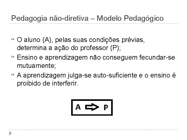 Pedagogia não-diretiva – Modelo Pedagógico O aluno (A), pelas suas condições prévias, determina a