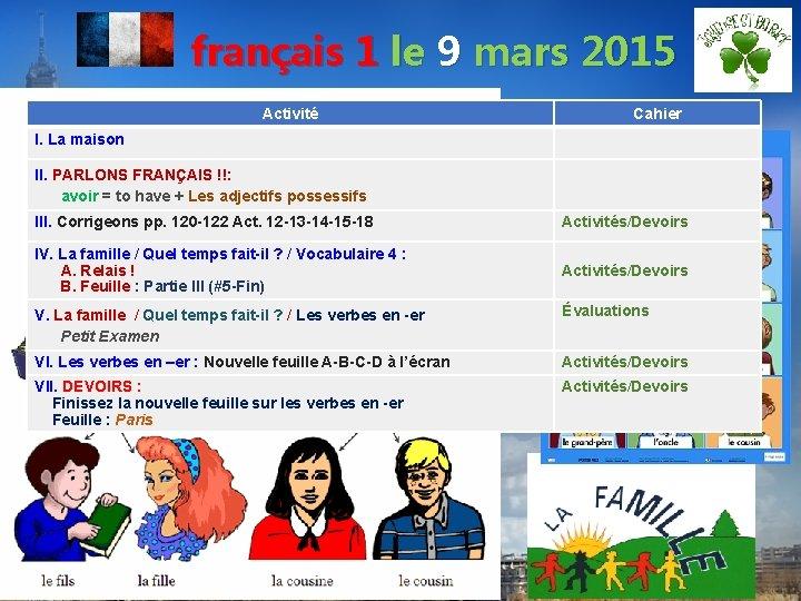 français 1 le 9 mars 2015 Activité Cahier I. La maison II. PARLONS FRANÇAIS