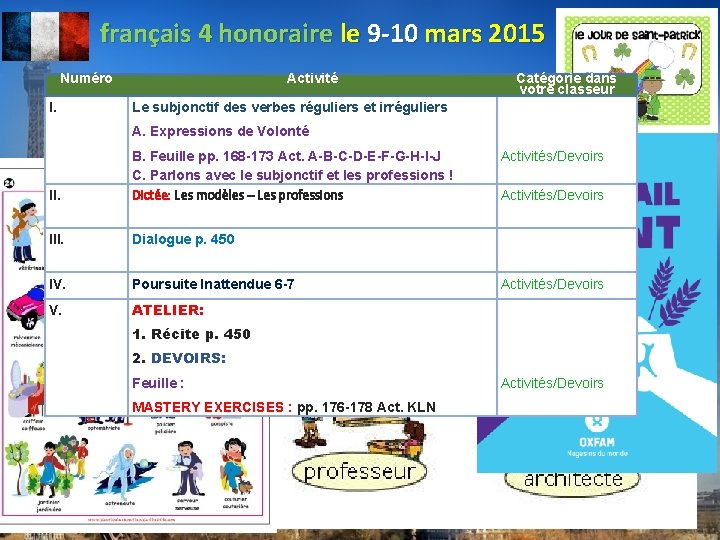 français 4 honoraire le 9 -10 mars 2015 Numéro I. Activité Catégorie dans votre
