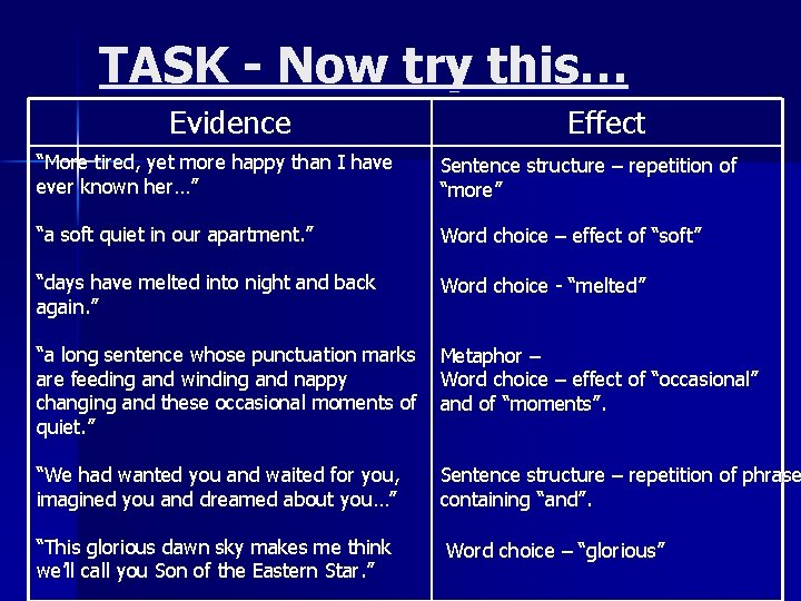 """TASK - Now try this… Evidence Effect """"More tired, yet more happy than I"""