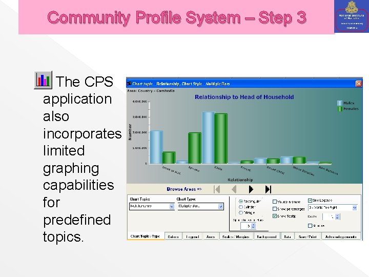 Community Profile System – Step 3 The CPS application also incorporates limited graphing capabilities