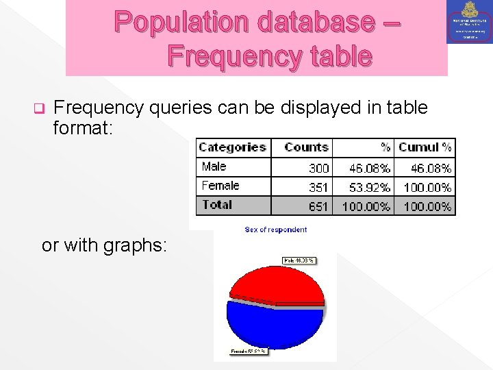 Population database – Frequency table q Frequency queries can be displayed in table format: