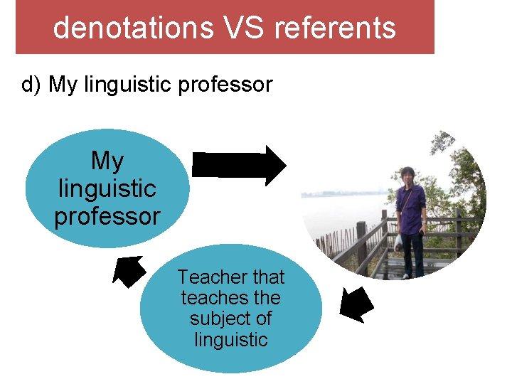 denotations VS referents d) My linguistic professor Teacher that teaches the subject of linguistic