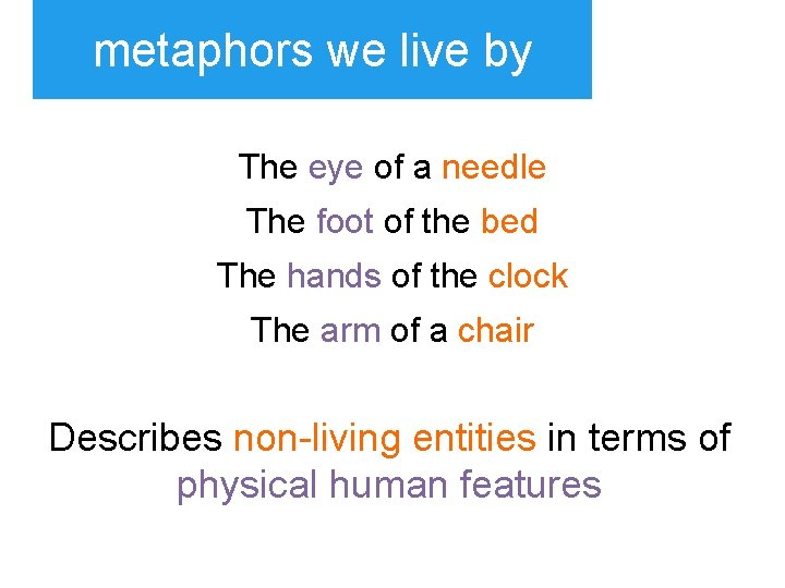 metaphors we live by The eye of a needle The foot of the bed