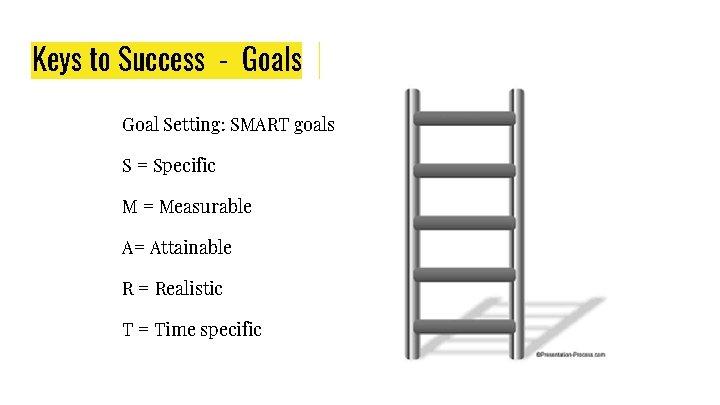 Keys to Success - Goals Goal Setting: SMART goals S = Specific M =