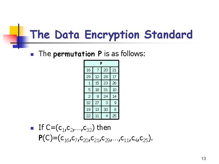 The Data Encryption Standard n The permutation P is as follows: P n 16
