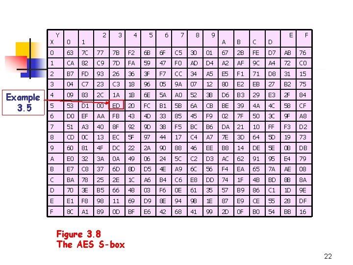 X Example 3. 5 Y 2 3 4 5 6 7 8 0 1
