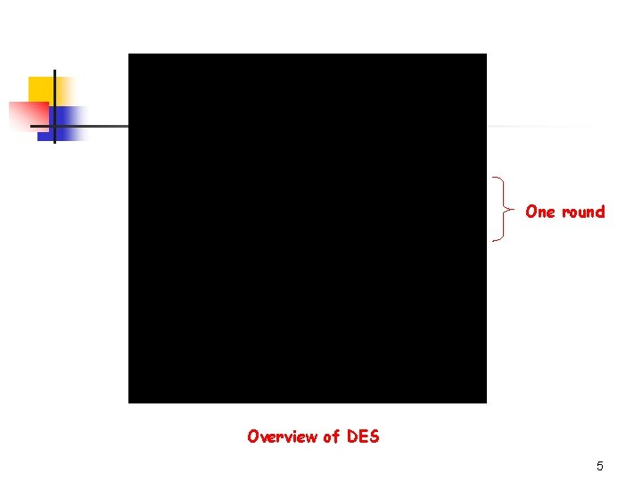 One round Overview of DES 5