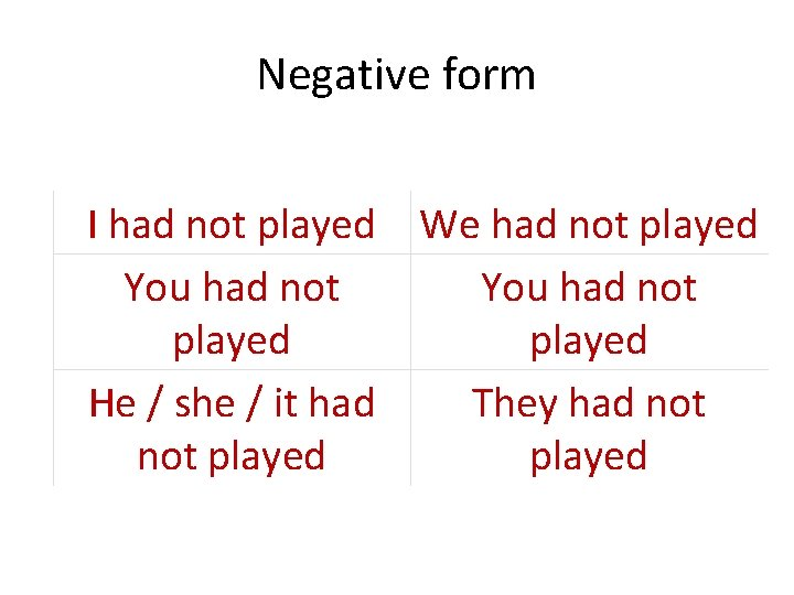 Negative form I had not played We had not played You had not played