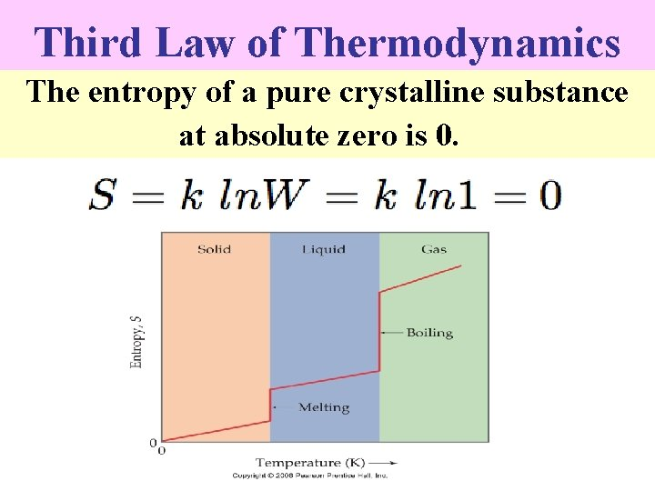 Third Law of Thermodynamics The entropy of a pure crystalline substance at absolute zero