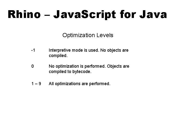 Rhino – Java. Script for Java Optimization Levels -1 Interpretive mode is used. No